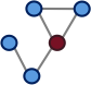 Bansal Lab logo (network diagram)
